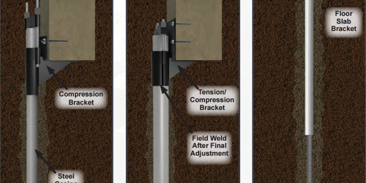 The Significance of Rock Anchor Support in Micropiles